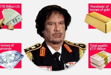 """قبل اغتياله بأيام.. القذافي خبأ ملايين الدولارات في مكان """"لا يخطر على البال"""""""
